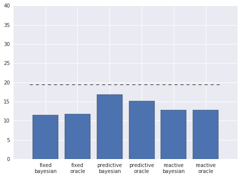 Creating Reproducible, Publication-Quality Plots With Matplotlib and