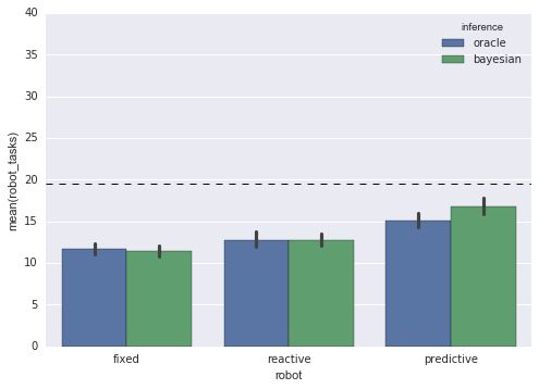 Creating Reproducible, Publication-Quality Plots With